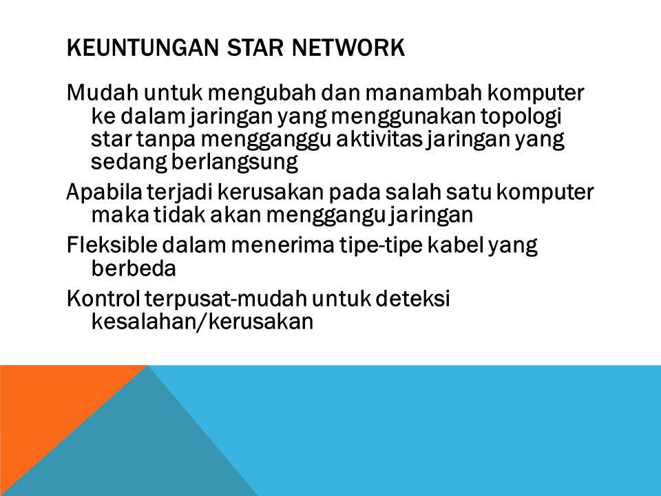 Keuntungan Star Network