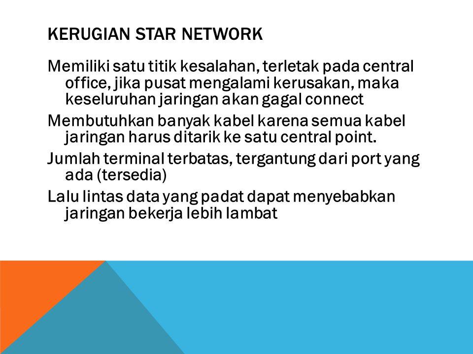 Kerugian Star network