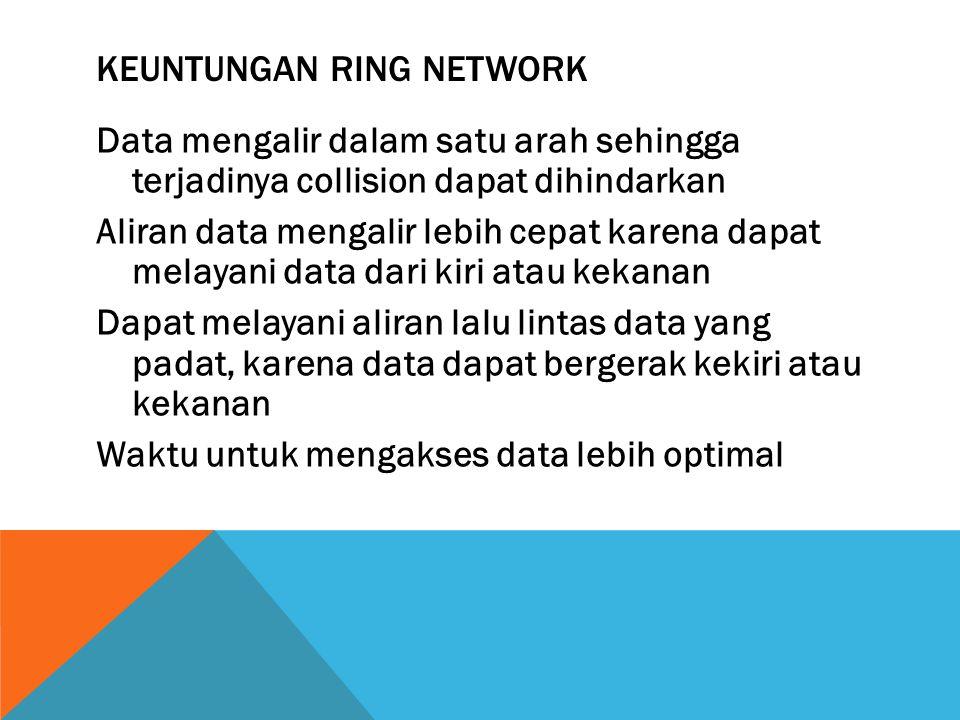 Keuntungan Ring Network