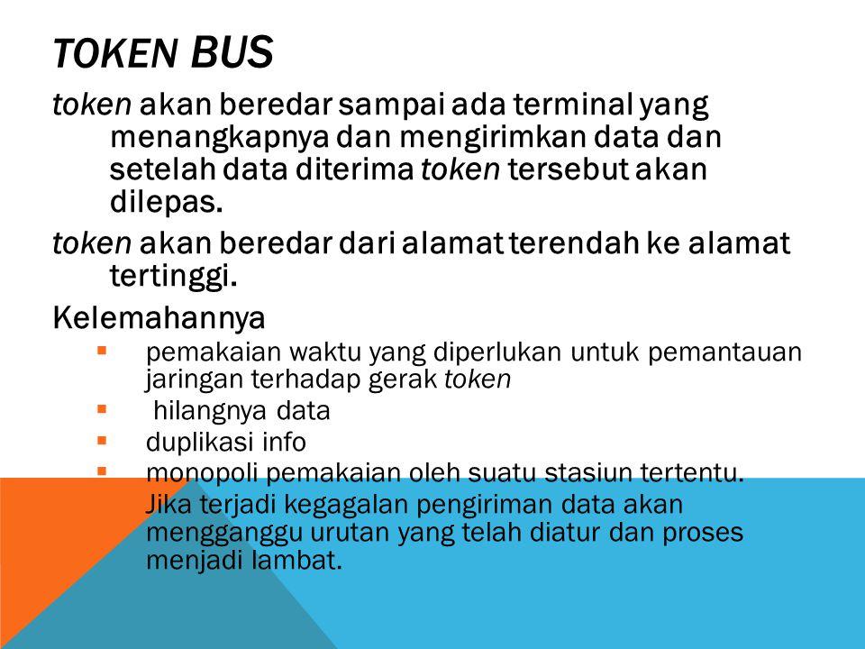 Token bus token akan beredar sampai ada terminal yang menangkapnya dan mengirimkan data dan setelah data diterima token tersebut akan dilepas.