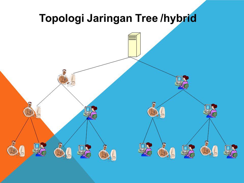 Topologi Jaringan Tree /hybrid