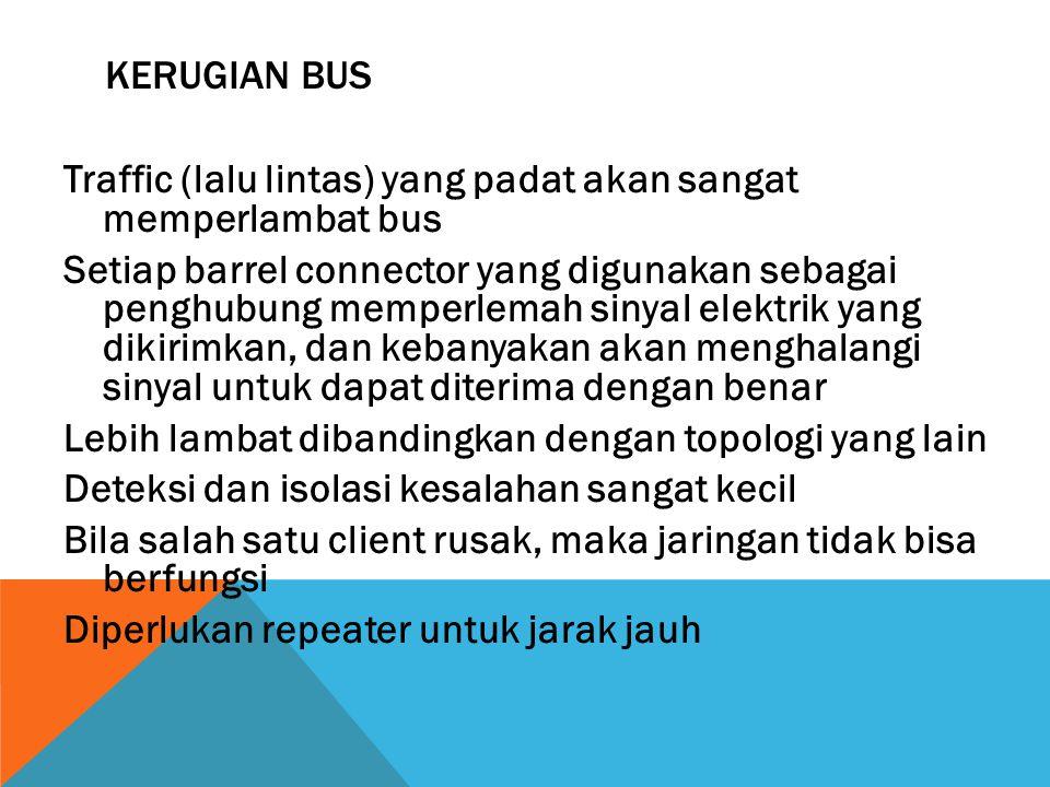 Kerugian BUS Traffic (lalu lintas) yang padat akan sangat memperlambat bus.