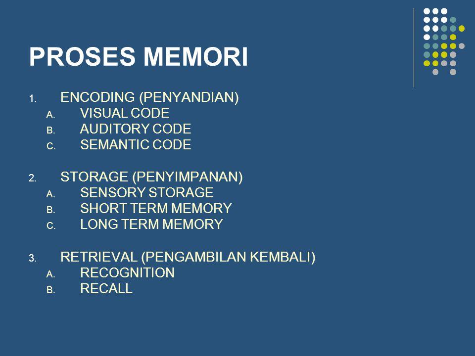 PROSES MEMORI ENCODING (PENYANDIAN) STORAGE (PENYIMPANAN)