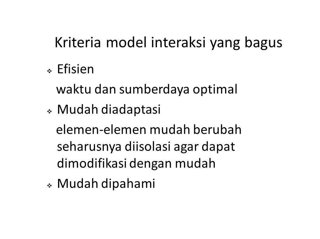 Kriteria model interaksi yang bagus