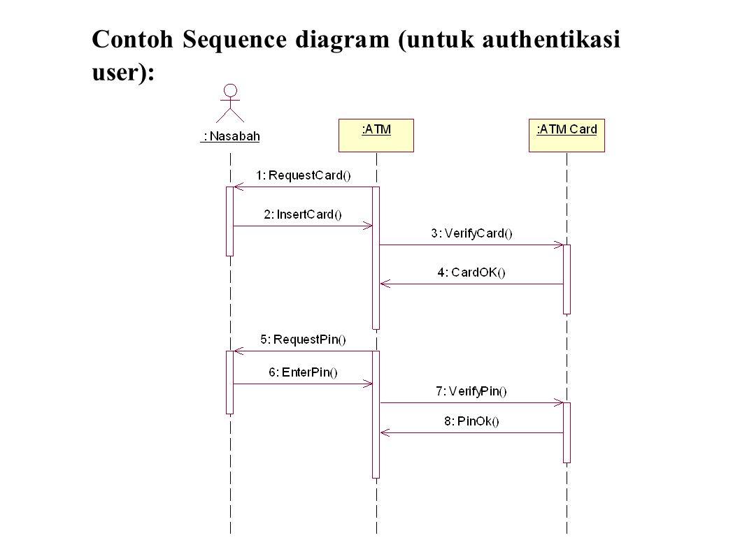 Contoh Sequence diagram (untuk authentikasi user):