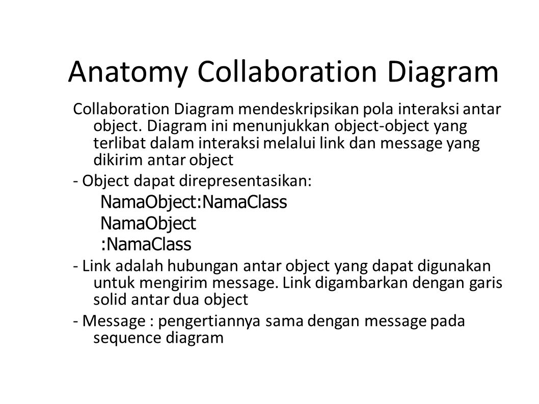 Anatomy Collaboration Diagram