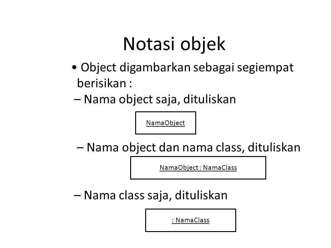 NamaObject : NamaClass