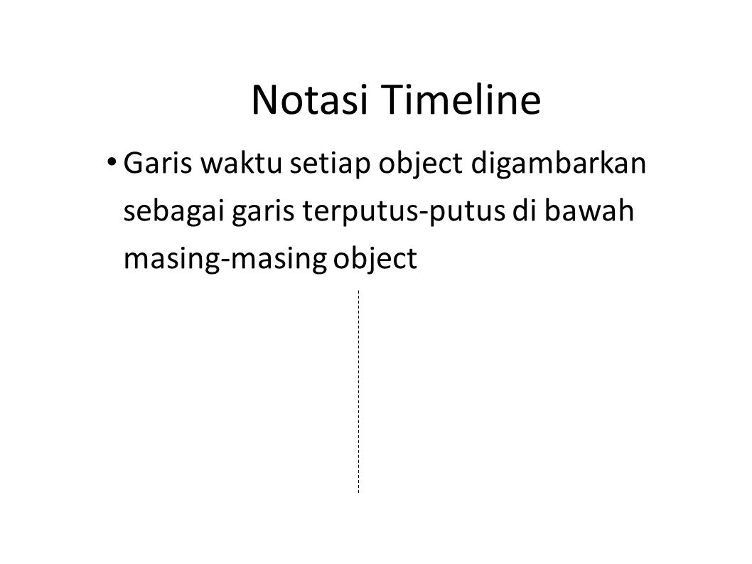 Notasi Timeline Garis waktu setiap object digambarkan