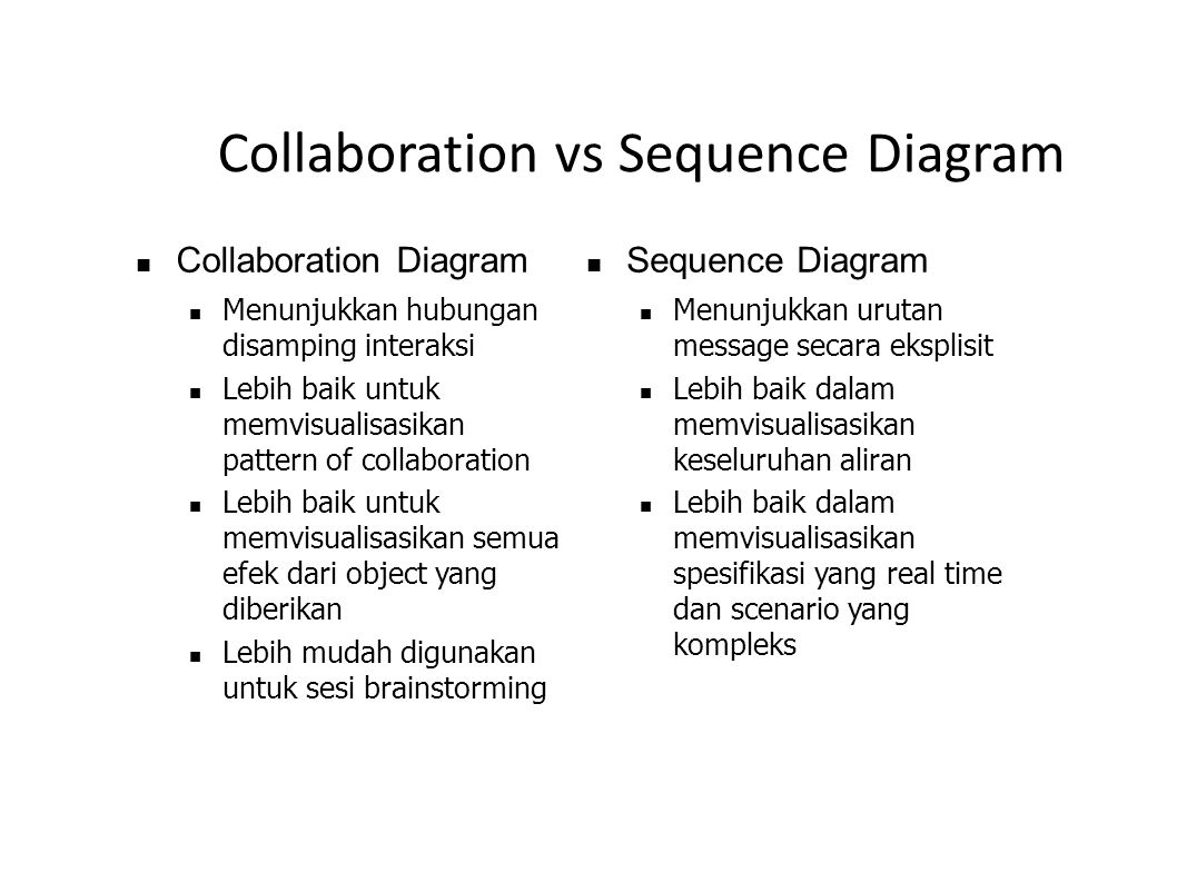 Collaboration vs Sequence Diagram