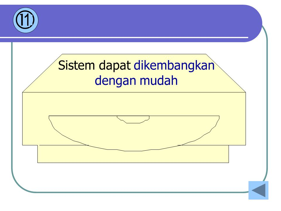 Sistem dapat dikembangkan dengan mudah
