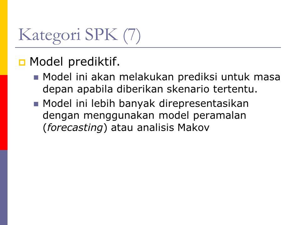 Kategori SPK (7) Model prediktif.