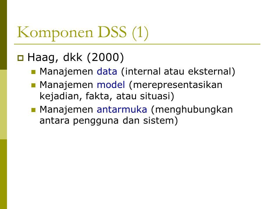 Komponen DSS (1) Haag, dkk (2000)
