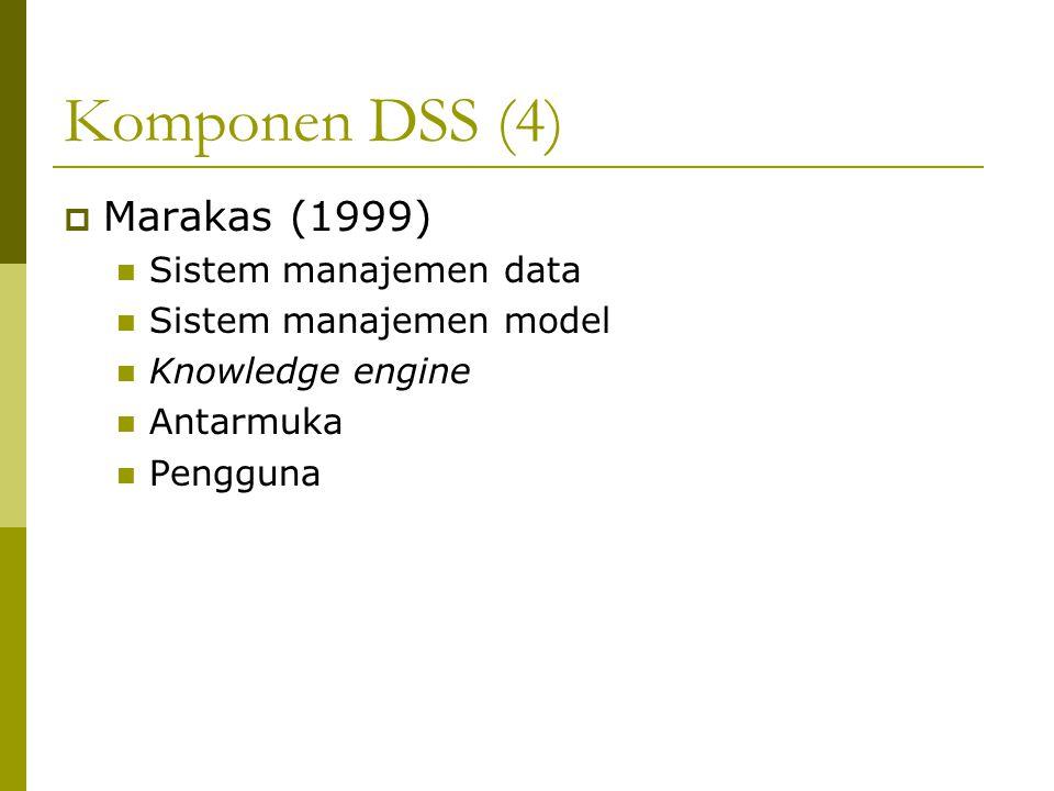 Komponen DSS (4) Marakas (1999) Sistem manajemen data