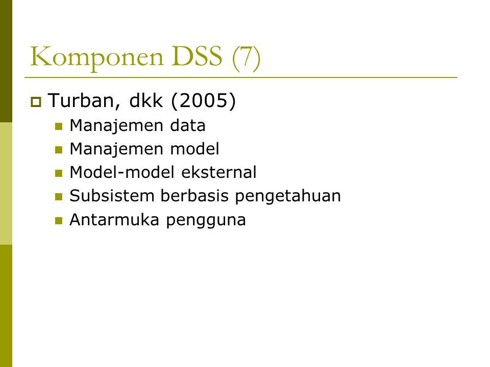 Komponen DSS (7) Turban, dkk (2005) Manajemen data Manajemen model
