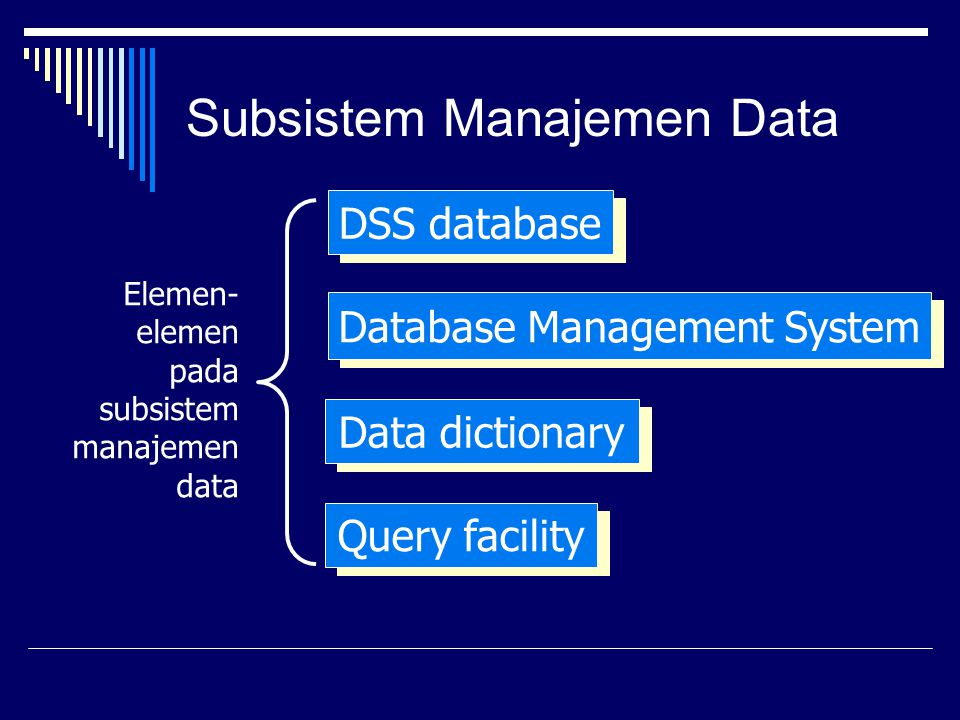 Subsistem Manajemen Data