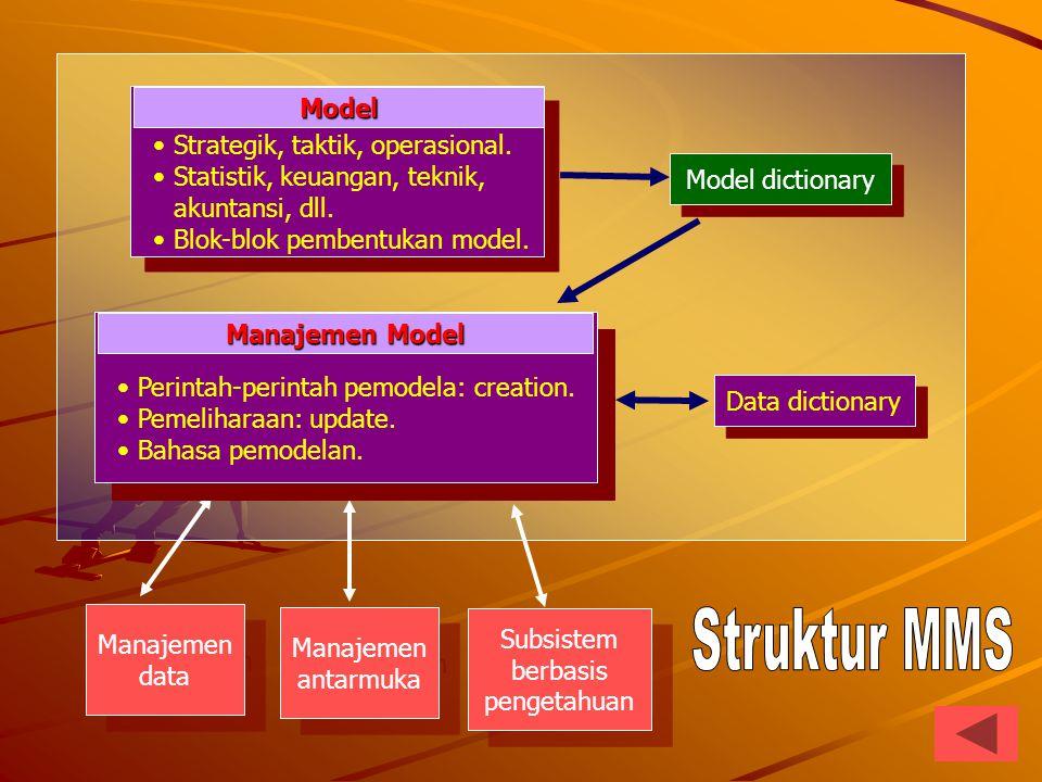 Subsistem berbasis pengetahuan