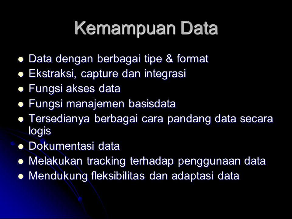 Kemampuan Data Data dengan berbagai tipe & format