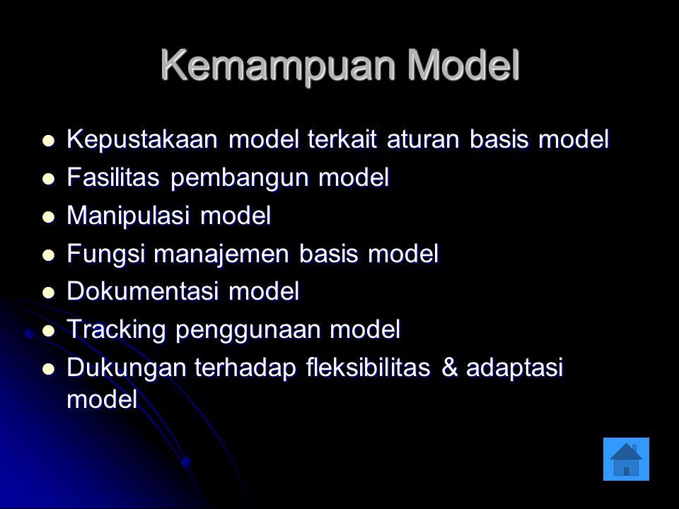 Kemampuan Model Kepustakaan model terkait aturan basis model
