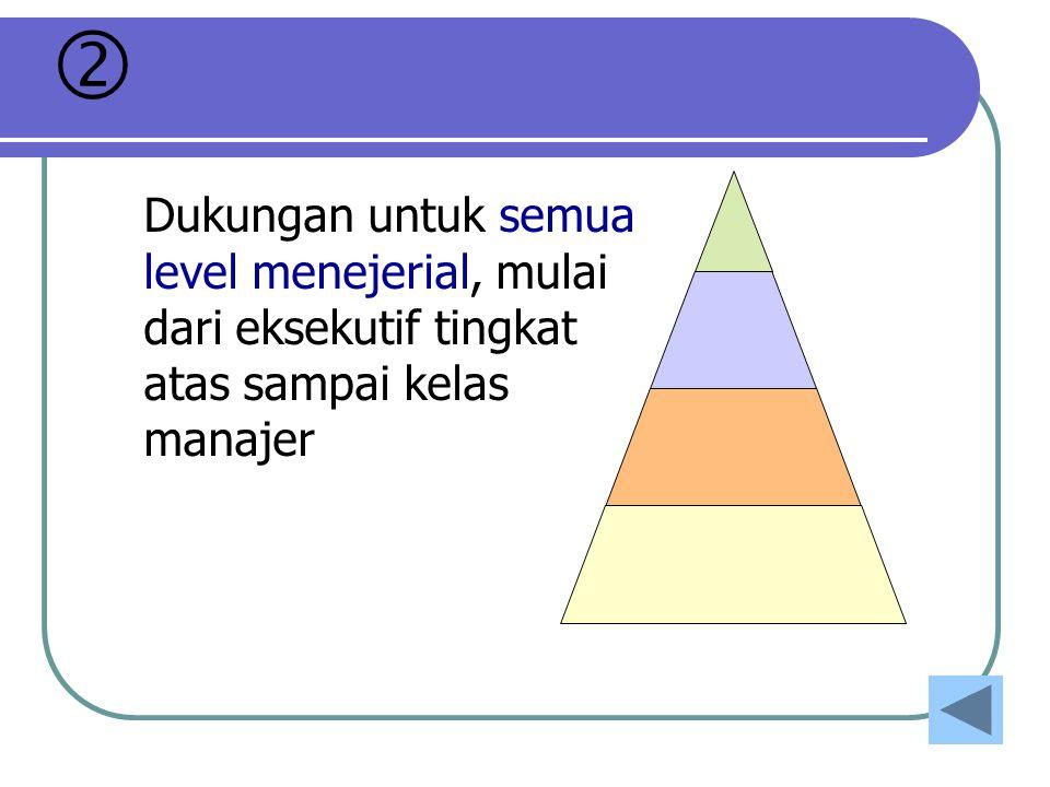 Dukungan untuk semua level menejerial, mulai dari eksekutif tingkat atas sampai kelas manajer