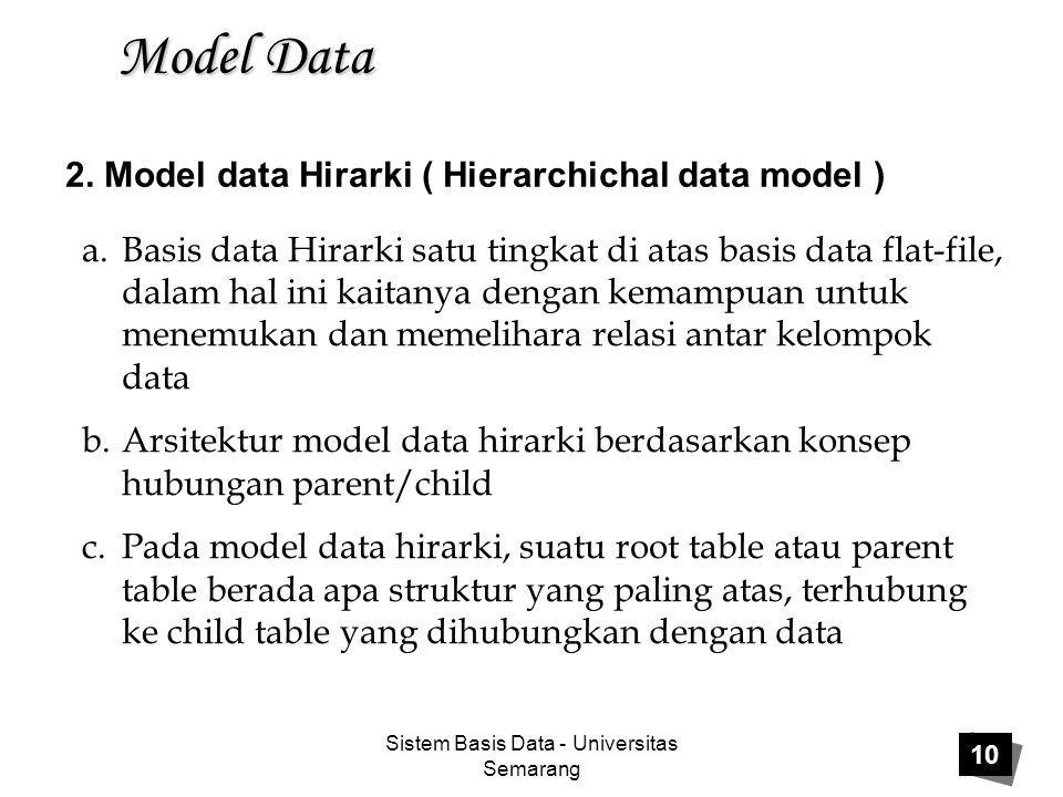 2. Model data Hirarki ( Hierarchichal data model )