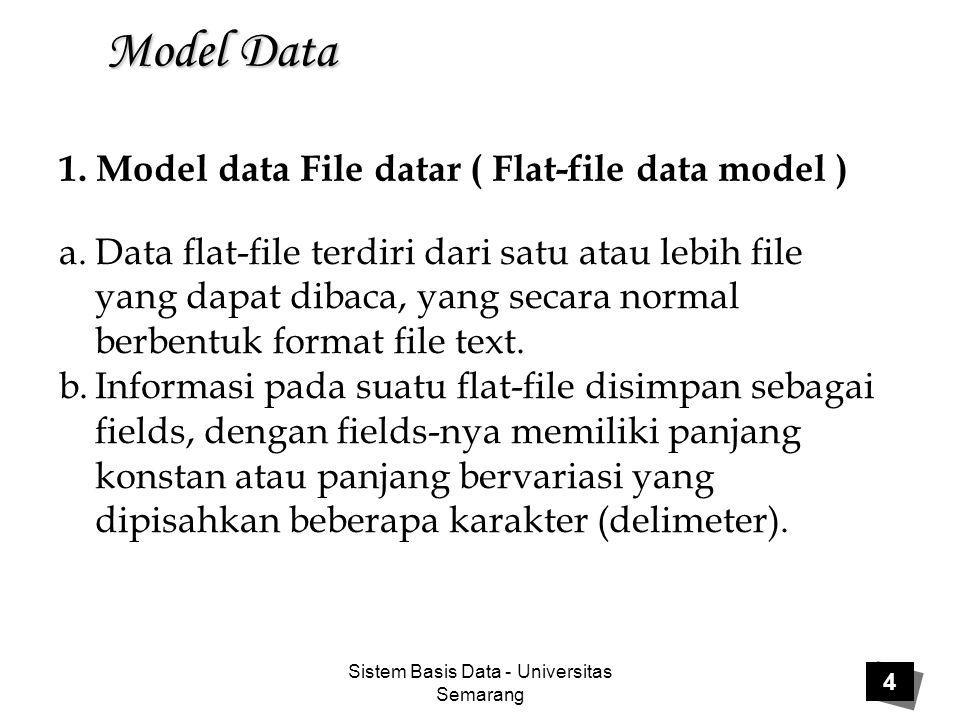1. Model data File datar ( Flat-file data model )