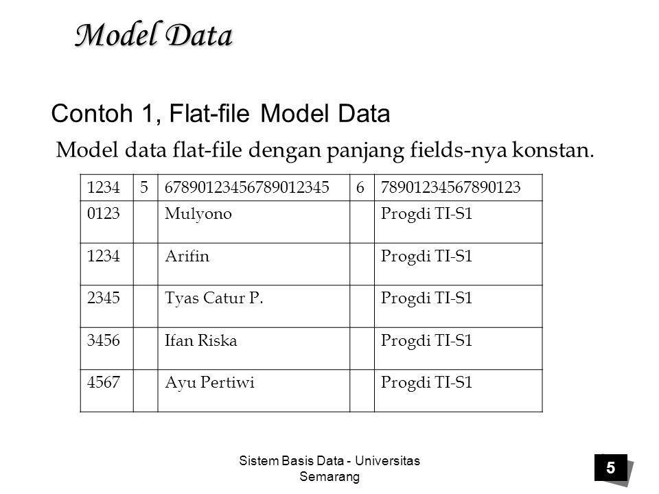 Contoh 1, Flat-file Model Data