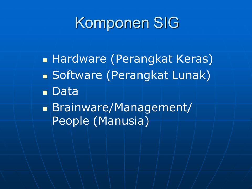 Komponen SIG Hardware (Perangkat Keras) Software (Perangkat Lunak)