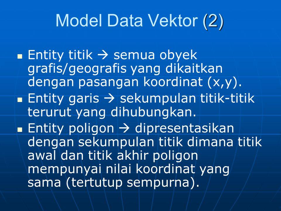 Model Data Vektor (2) Entity titik  semua obyek grafis/geografis yang dikaitkan dengan pasangan koordinat (x,y).