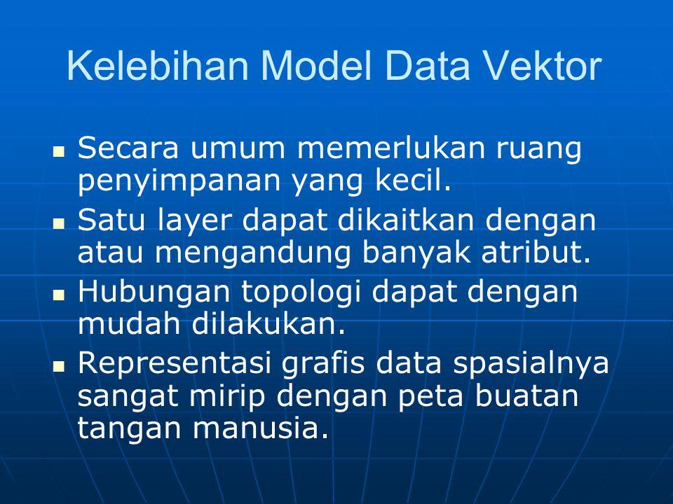 Kelebihan Model Data Vektor