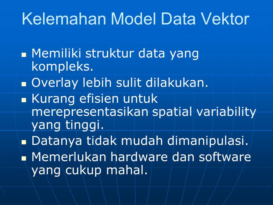 Kelemahan Model Data Vektor