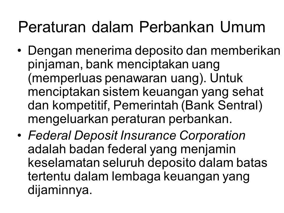 Peraturan dalam Perbankan Umum