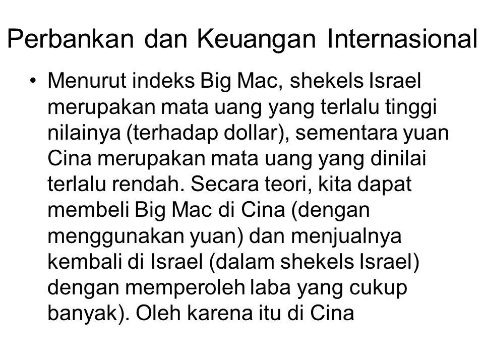 Perbankan dan Keuangan Internasional