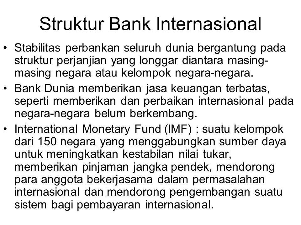 Struktur Bank Internasional