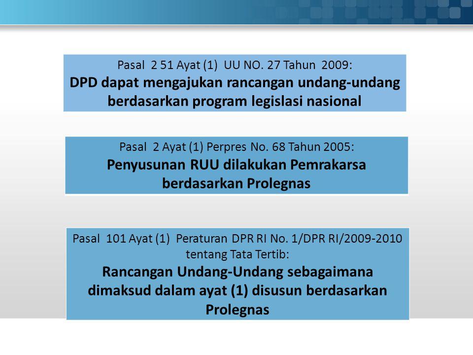 Penyusunan RUU dilakukan Pemrakarsa berdasarkan Prolegnas