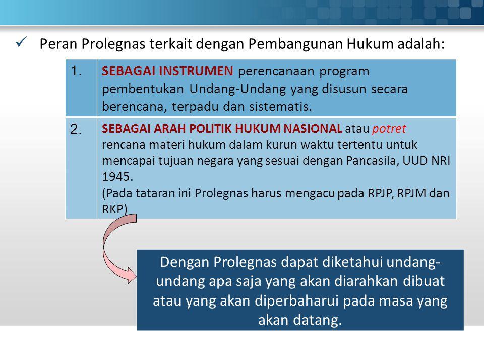 Peran Prolegnas terkait dengan Pembangunan Hukum adalah: