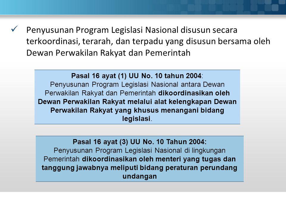 Pasal 16 ayat (3) UU No. 10 Tahun 2004: