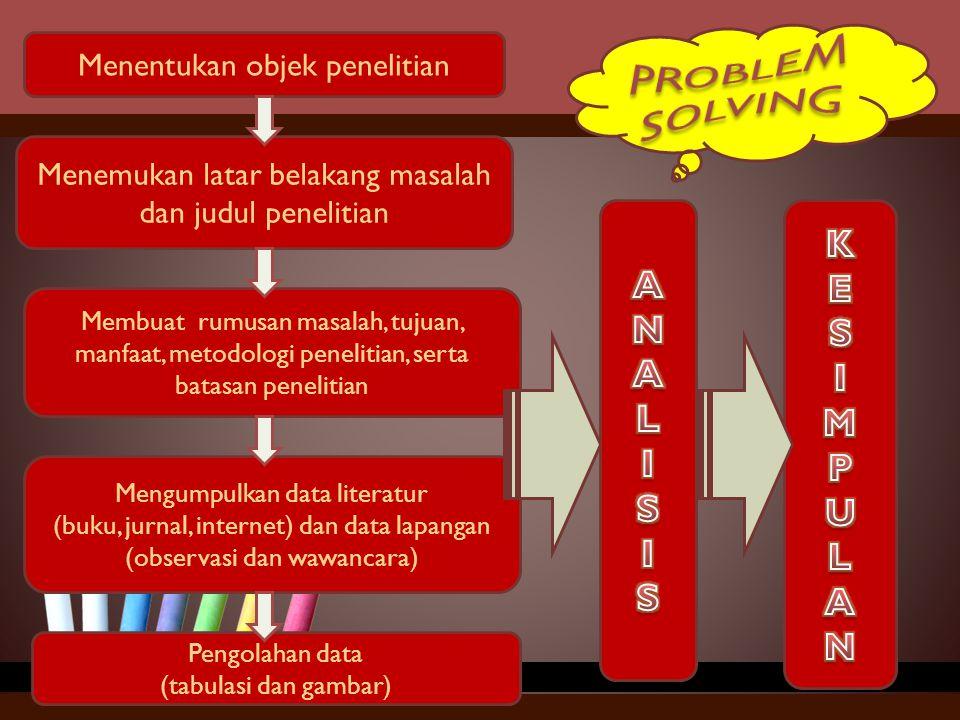 PROBLEM SOLVING K A E N S I L M I P S U L A N