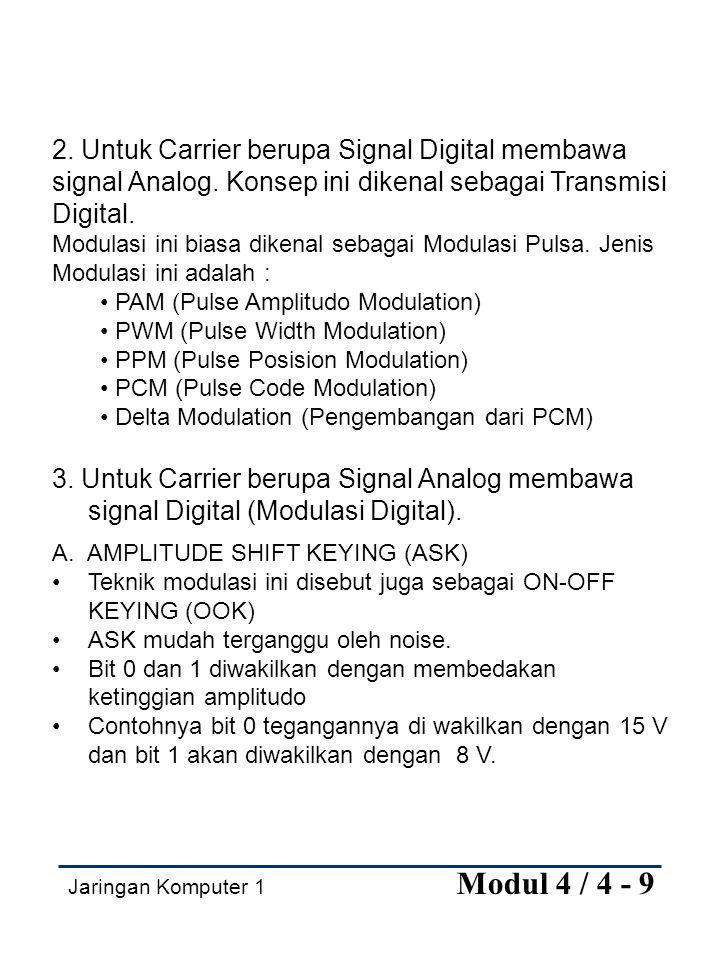 2. Untuk Carrier berupa Signal Digital membawa signal Analog