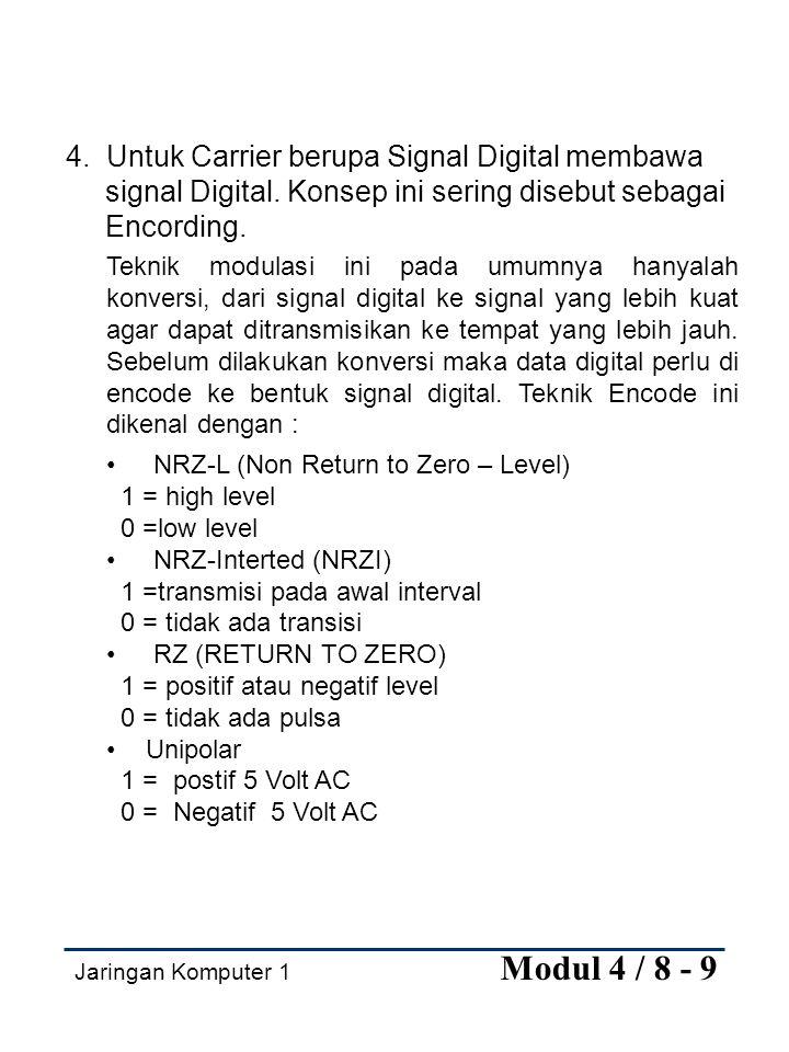 4. Untuk Carrier berupa Signal Digital membawa signal Digital