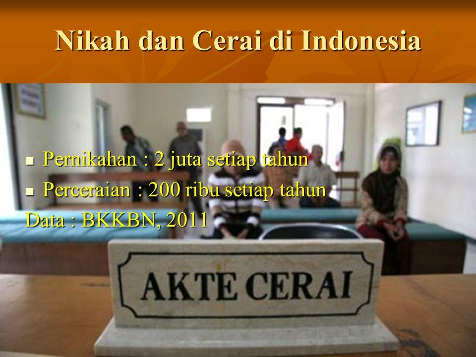 Nikah dan Cerai di Indonesia