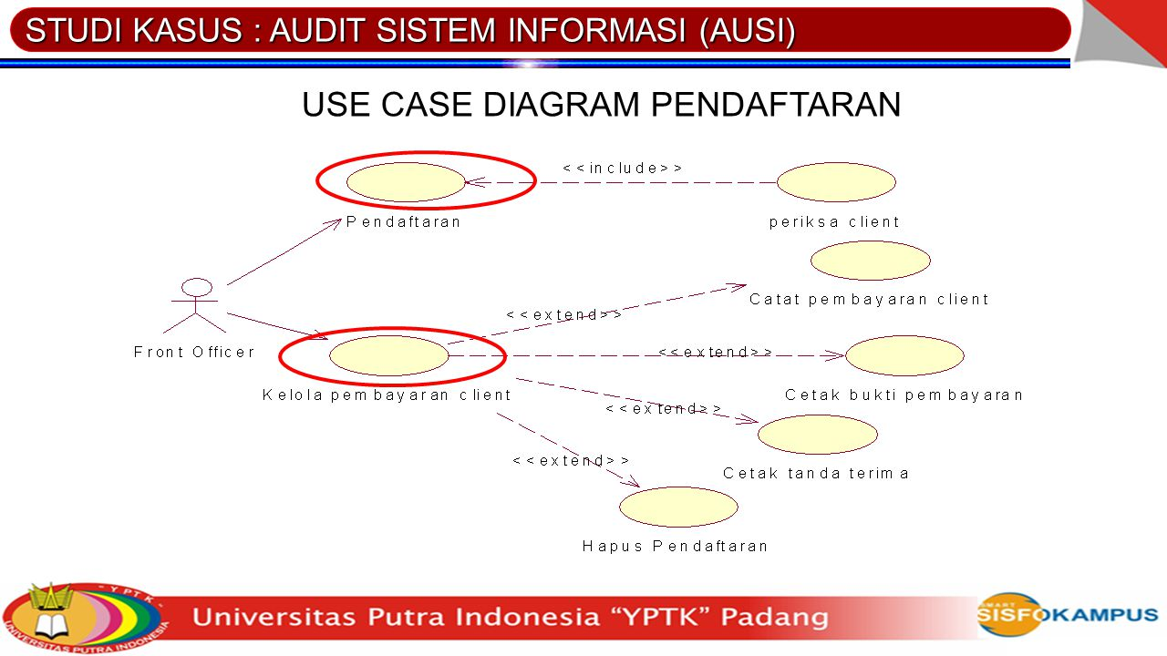 USE CASE DIAGRAM PENDAFTARAN