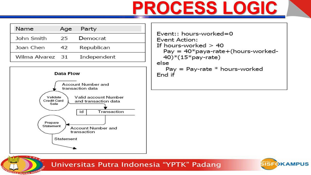PROCESS LOGIC