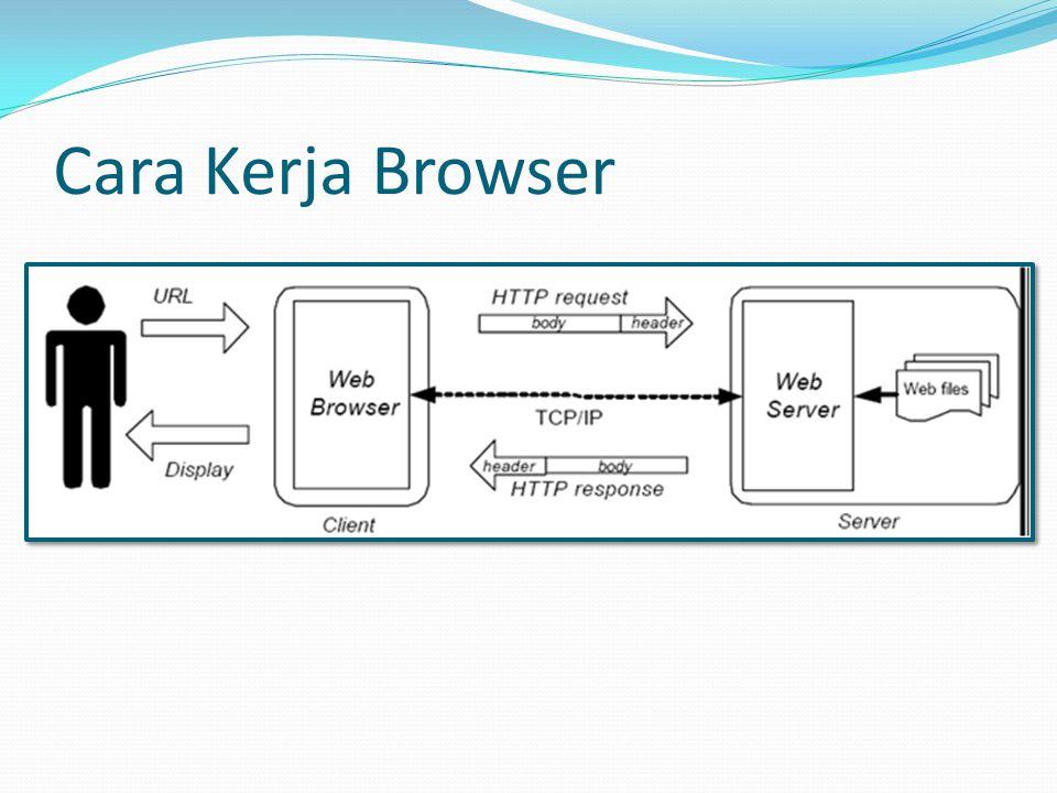 Cara Kerja Browser