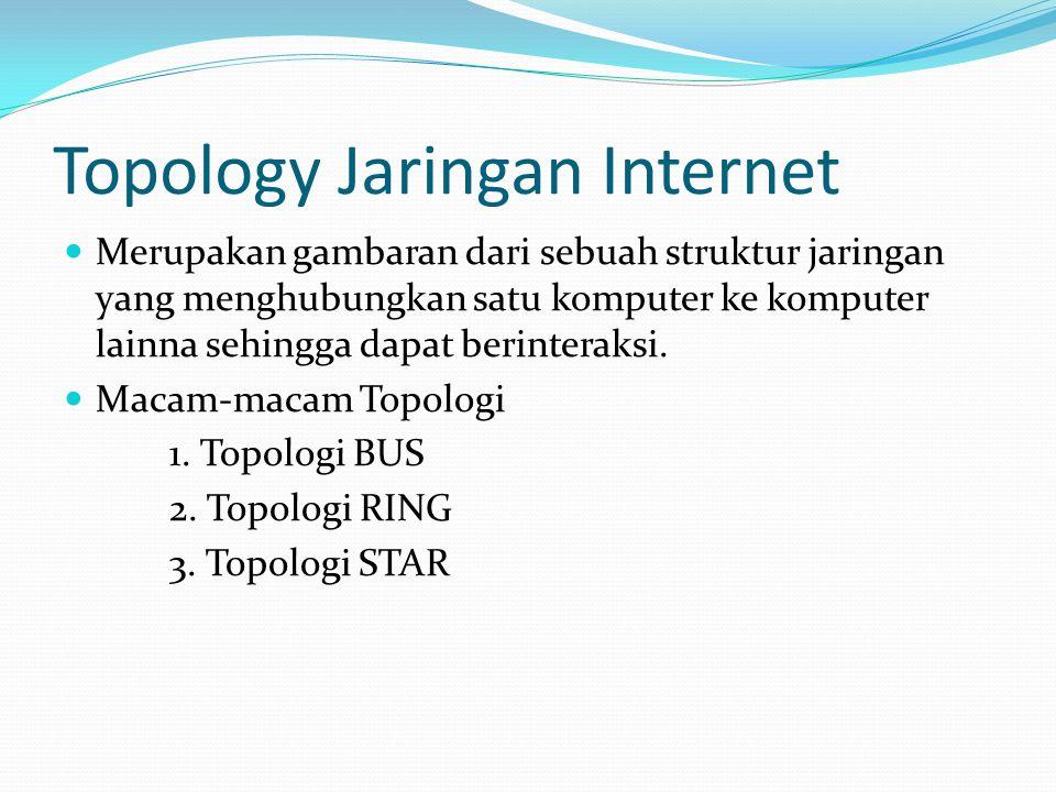 Topology Jaringan Internet