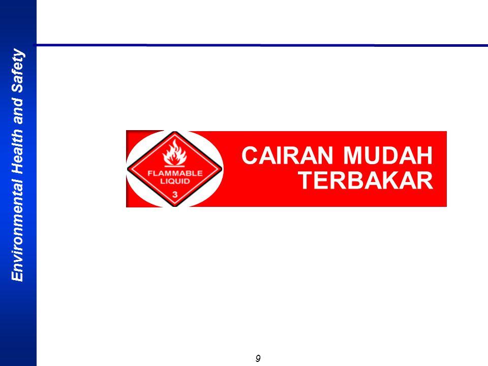 CAIRAN MUDAH TERBAKAR
