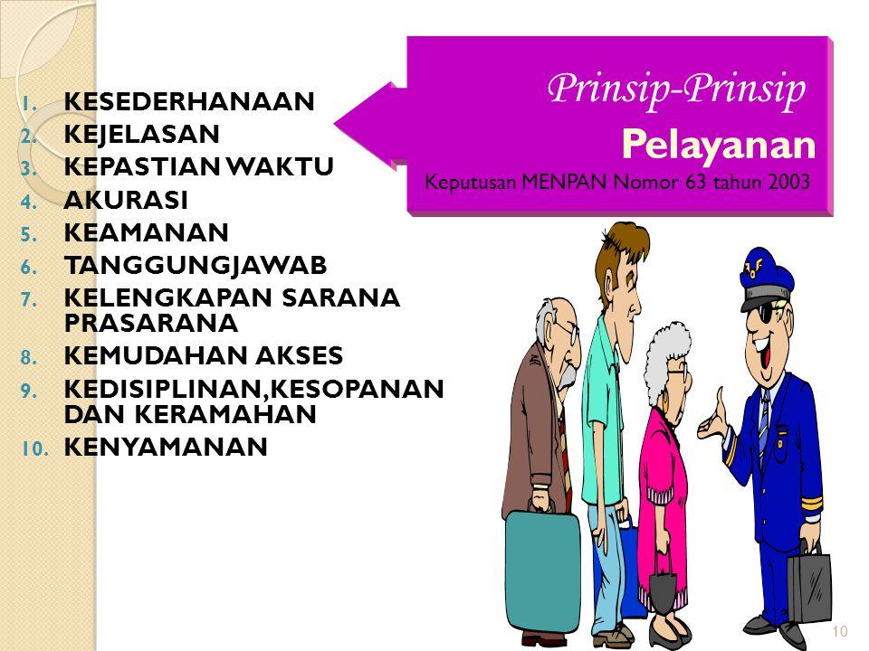 Prinsip-Prinsip Pelayanan