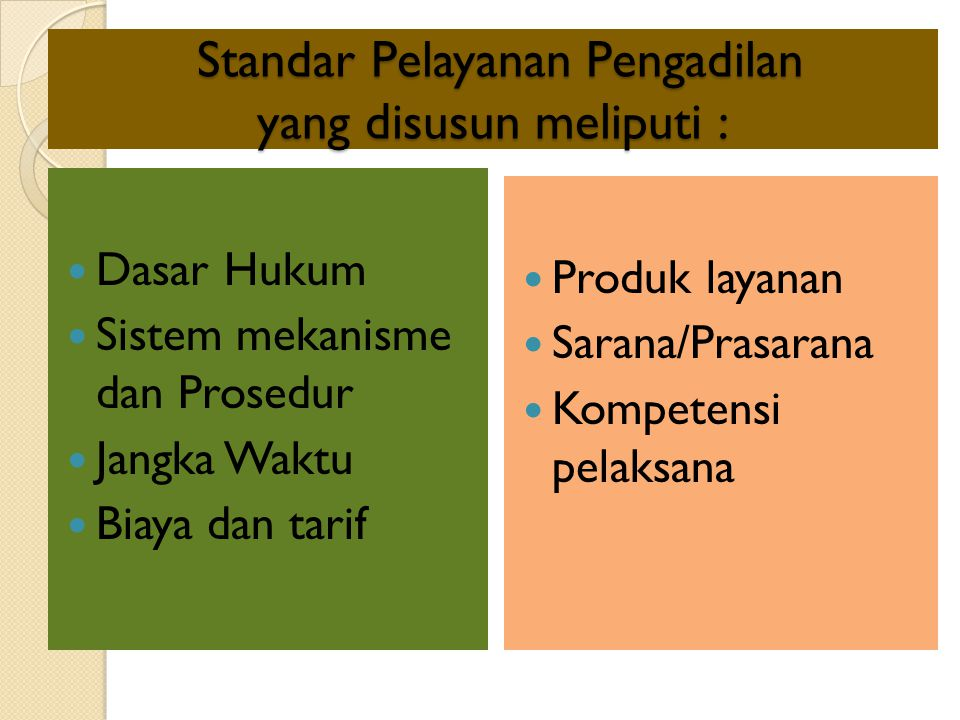 Standar Pelayanan Pengadilan yang disusun meliputi :