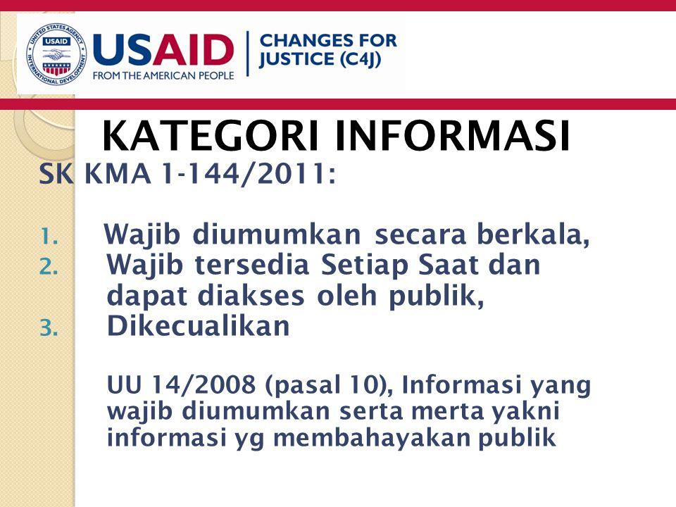 KATEGORI INFORMASI SK KMA 1-144/2011: Wajib diumumkan secara berkala,