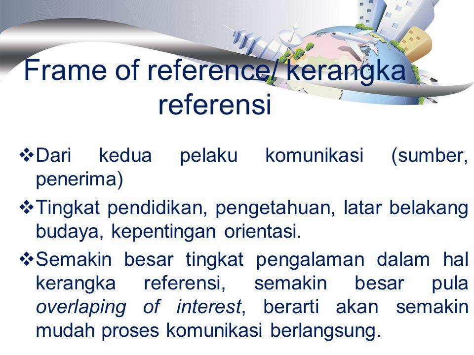 Frame of reference/ kerangka referensi