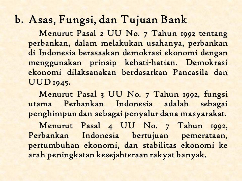 Asas, Fungsi, dan Tujuan Bank